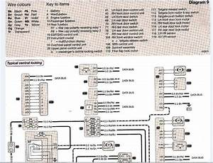 Wiring Diagrams - Central Locking