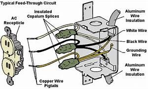 Copper Pigtailing Aluminum Wiring  U2013 Rjl Electrical