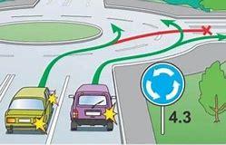 проезд перекрестков с круговым движением поворотники