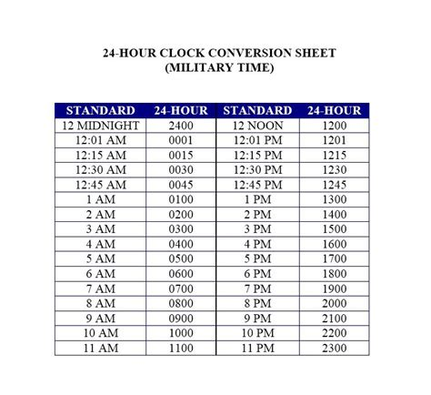 printable military time charts template lab