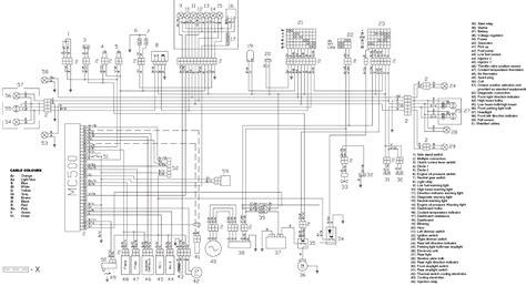 Bmw 1200 G Wiring Diagram by Historias Y Manuales De Salva Gs Esquemas Electricos