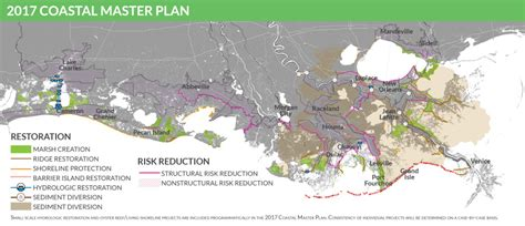 coastal protection  restoration authority projects