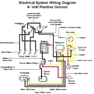 Ford Tractor Wiring Diagram Volts Schemes