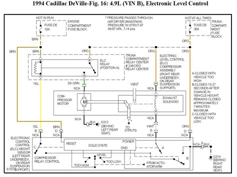 1994 Cadillac Fuse Diagram by 1994 Cadillac Fuse Box Diagram 38 Wiring Diagram