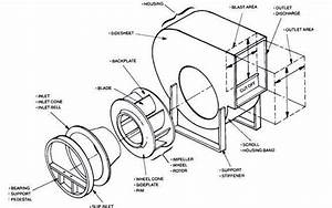2 Parts Of Centrifugal Blower