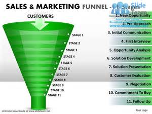Sales Funnel Template Excel Editable Sales Funnel Power Point Slides And Ppt Diagram Tem