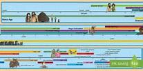 2014 National Curriculum KS2 British and World History ...