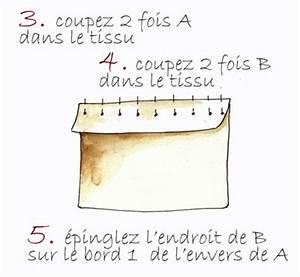 Coudre Une Housse De Coussin : comment coudre une taie de coussin ~ Melissatoandfro.com Idées de Décoration