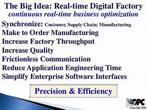 Manufacturing Iot