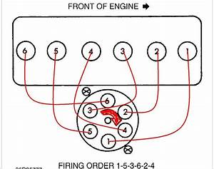 Fig  Fig  2  V8-318 And 360 Enginesengine Firing Order  1-8-4-3-6-5-7     Images