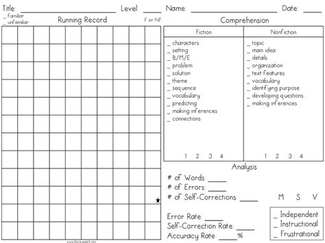 running record template simplifying running records gearing up for a great year literacy spark