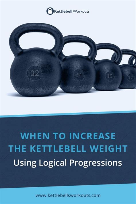 kettlebell progressions workout core weights increase weight logical using training kettlebellsworkouts cardio circuit site