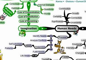 Humongous Mind Map 30 Min Video Overview Not To Be