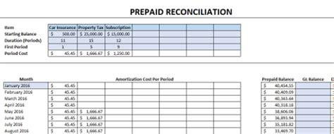 prepaid expenses template howtoexcelnet