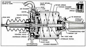 2000 Chevy Silverado Heater Hose Diagram