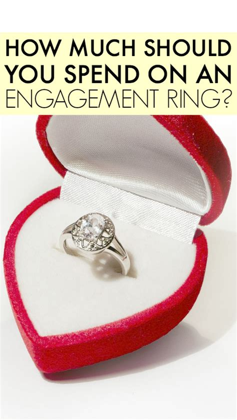 determining how much to spend on an engagement ring