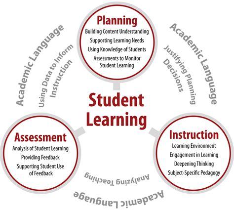 ensuring readiness  teach edtpa support  assessment