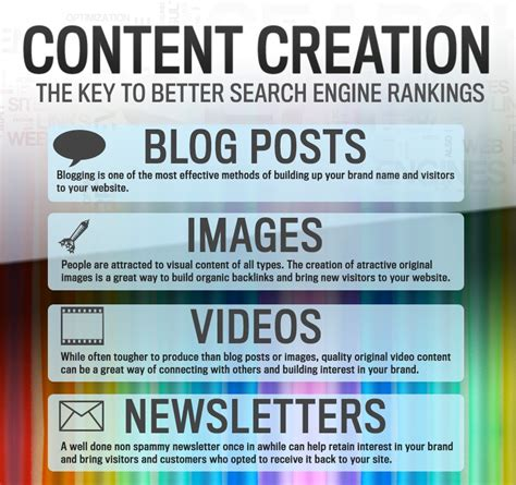 Seo Content by Seo Content Creation Service Service Seo Services