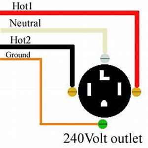 220 Volt Outlet Wiring Diagram : how to wire 240 volt outlets and plugs in 2019 home ~ A.2002-acura-tl-radio.info Haus und Dekorationen