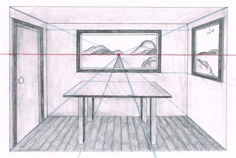 gambar perspektif pengertian contoh teknik