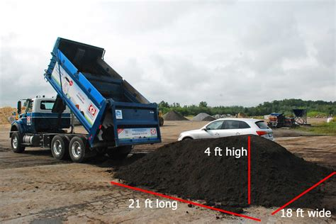 1 Ton Of Gravel Equals How Many Yards by Frequently Asked Questions Greely Sand Gravel Inc