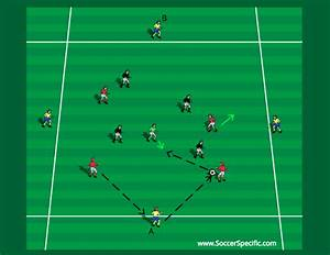 Maintaining Possession In Various Areas Of The Pitch
