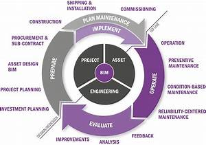 Business Software For Construction  Infrastructure