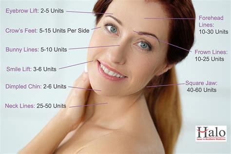 best for neck wrinkles