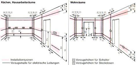 Elektroinstallation Kuche by Installationszonen My Wishlist Elektro Neue Wege
