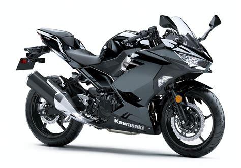 2018 Kawasaki Ninja 400abs Review • Total Motorcycle