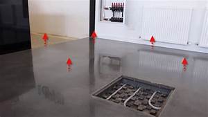 Answered  How Does A Hydronic Underfloor Slab Heating System Work