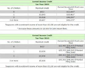 Irs Child Tax Credit Worksheet Irs Salary Chart Calendar Template 2016