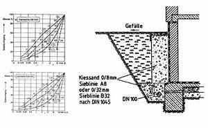 Rigole Selber Bauen : bitumen auf zementputz seite 2 werkzeug ~ Lizthompson.info Haus und Dekorationen