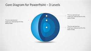 Blue Core Diagrams For Powerpoint