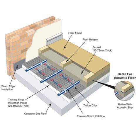 underfloor heating wooden batten flooring