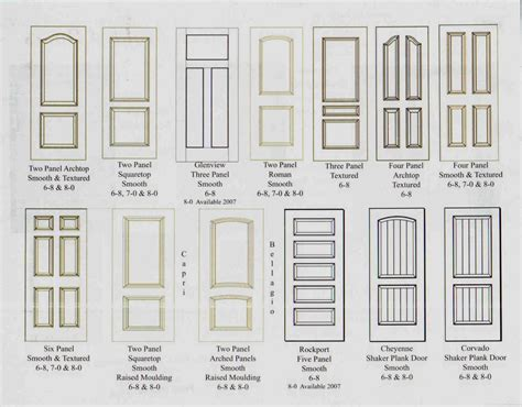 interior styles names interior doors names and styles standard chart pinterest interior door trim interior