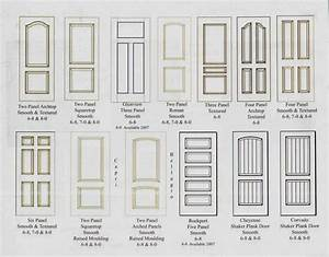 Interior doors names and styles standard chart for Interior design styles types pdf