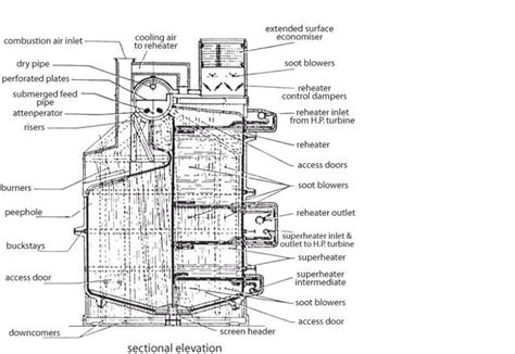 300,000 Elevated Drum D Type Boiler