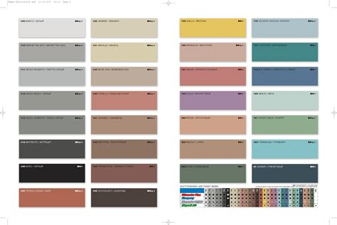 Unsanded Tile Grout Colors by Mapei Unsanded Grout Color Chart Quote Quotes