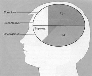 Design Context  Cop2    Diagrams    Id Ego Superego