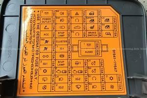 Kia Picanto Fuse Panel Description  Updated 06  2020