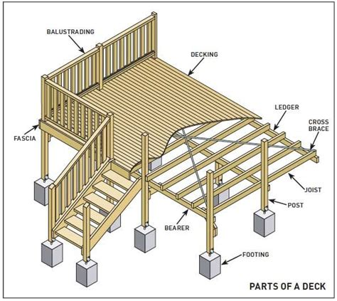 12x16 Raised Deck Plans by 19 Best Images About Deck Ideas On Two Level