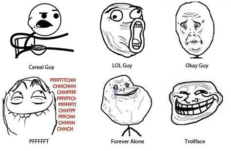 Meme Comic Character - the power of internet memes and a lot of fun along the way
