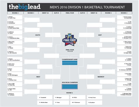 ncaa tournament schedule announcers  point spreads