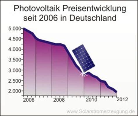 preise pv anlagen 2017 aktuelle photovoltaik preise 2015 je kwp im 220 berblick