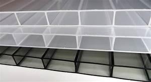 Doppelstegplatten 16 Mm Preisvergleich : hohlkammerplatten doppelstegplatten die robuste plexiglas resist aaa 16 32mm ~ Yasmunasinghe.com Haus und Dekorationen