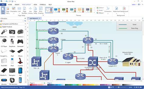 diagramming software edraw max
