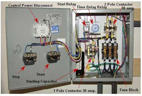 Best Images About Electrical Pinterest The