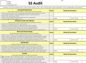 Quality Check Sheet Template 5s Audit Template Solomei Com
