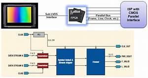 Panasonic Area Sensor